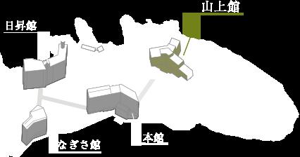山上館の位置マップ